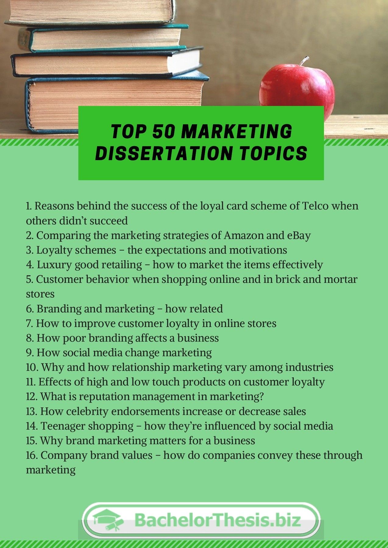 dissertation topics for marketing