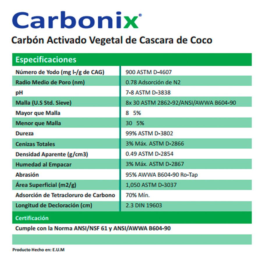 Carboni