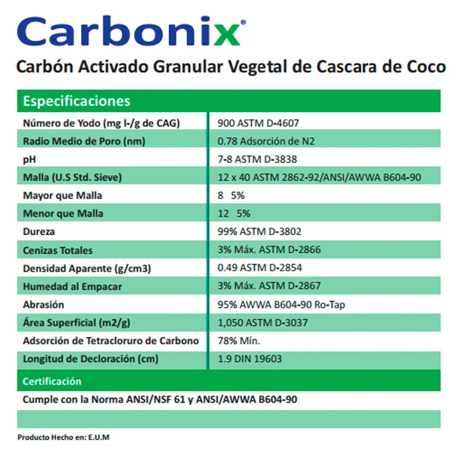 Carbonix 12x4