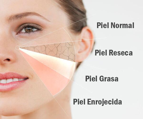 Cómo identificar tu tipo de piel