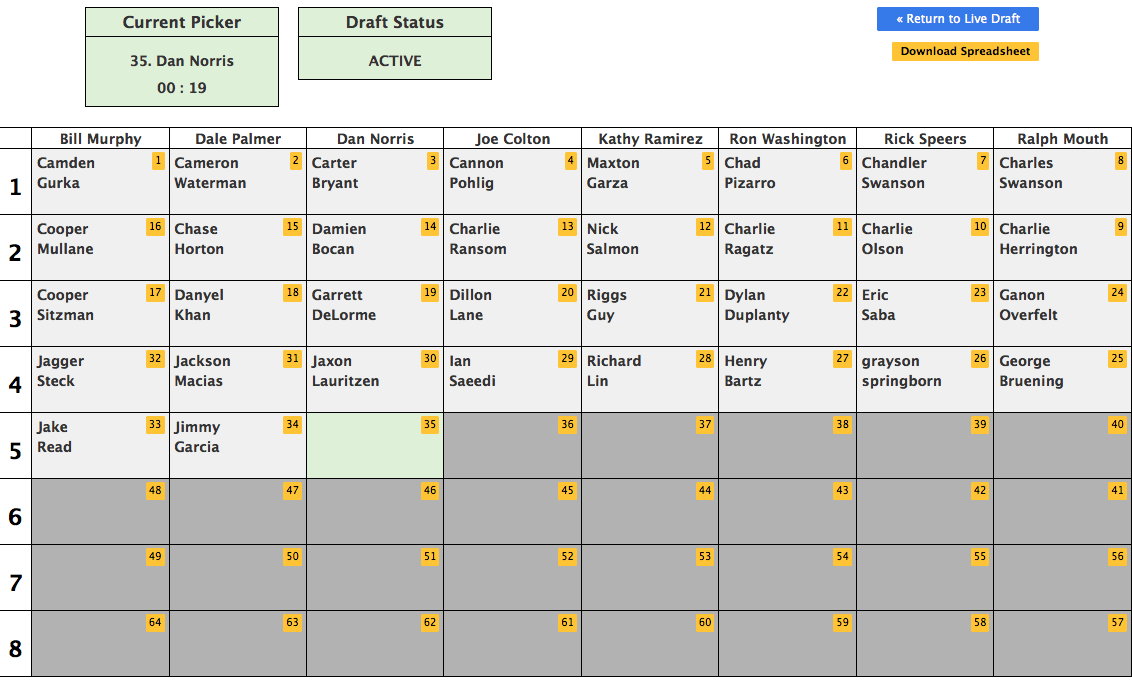 Draft Board
