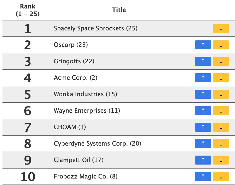 Ranking Screen