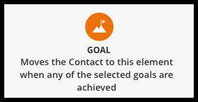 the goal element