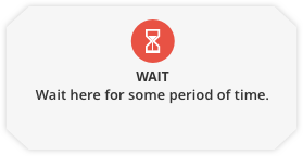 the wait element