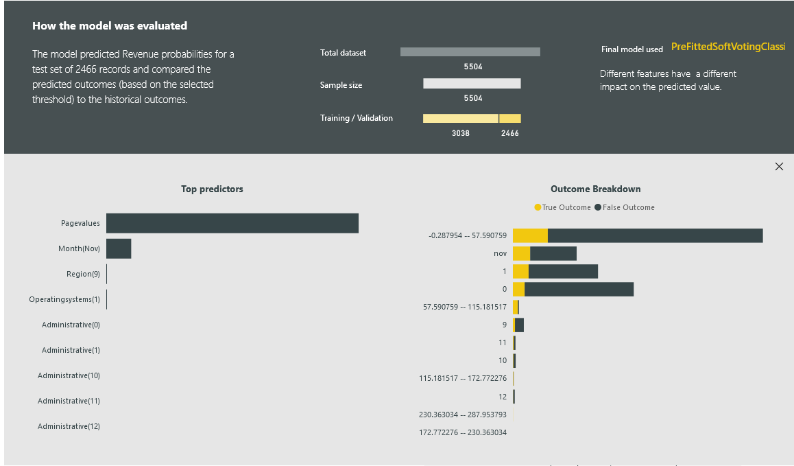 Automated Machine Learning (AutoML) in Power BI