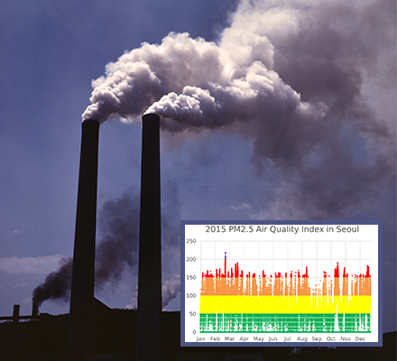 Pollution Control Systems IoT Technology