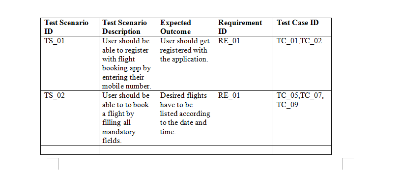 What is test scenario test scenario template pronofoot35fo Image collections