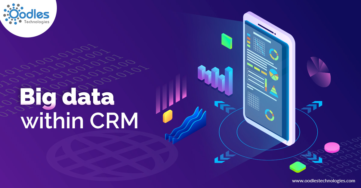 big data within crm