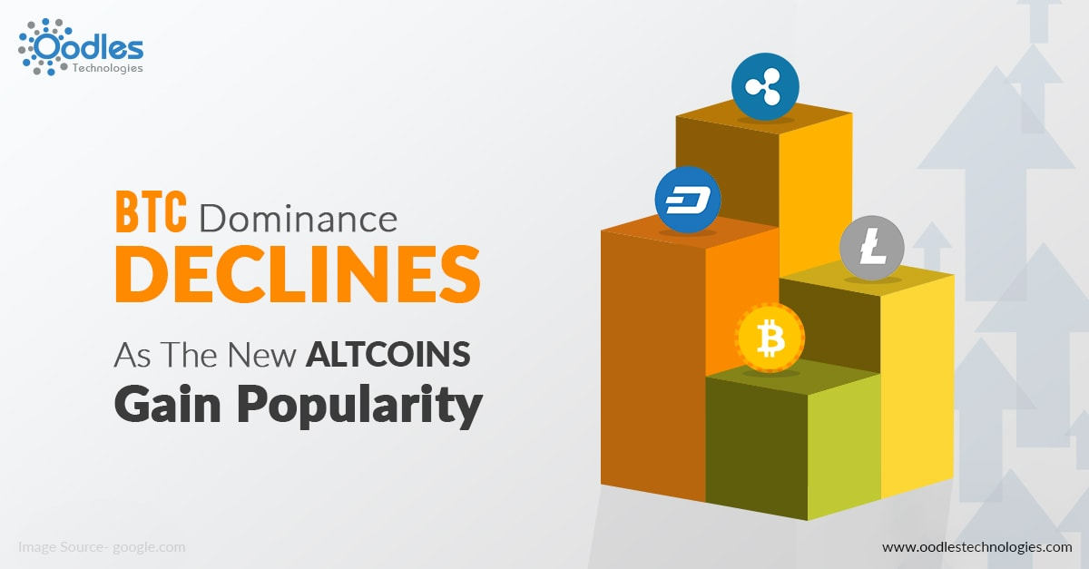 BTC Dominance Declines As The New Altcoins Gain Popularity