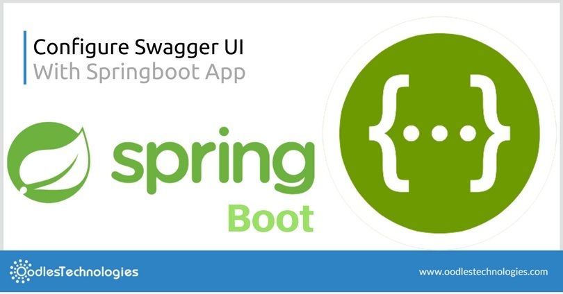 Configure Swagger UI with Springboot App