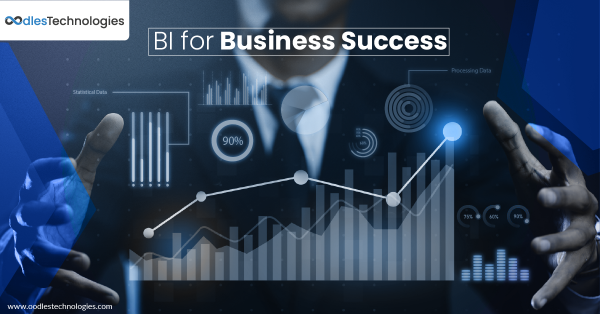 BI for business success