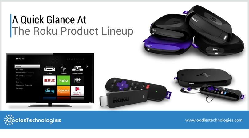 Roku Products