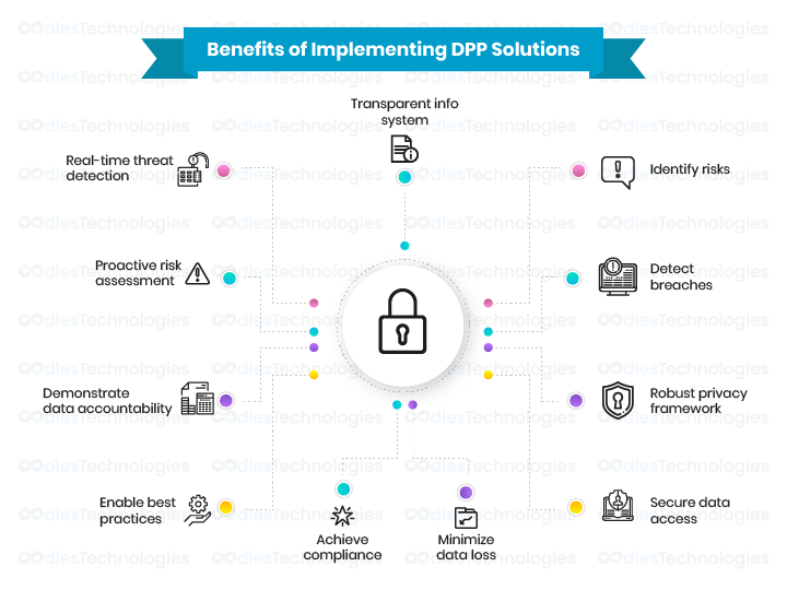 Benefits of Implementing DPP solutions