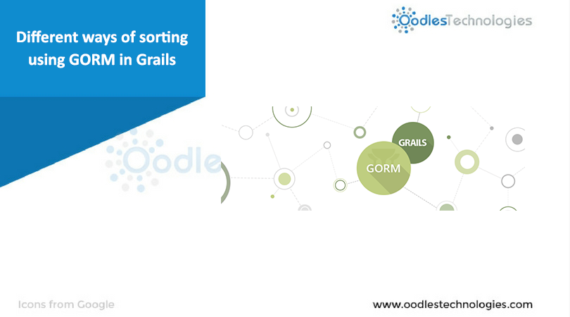 Different ways of sorting using GORM in Grails