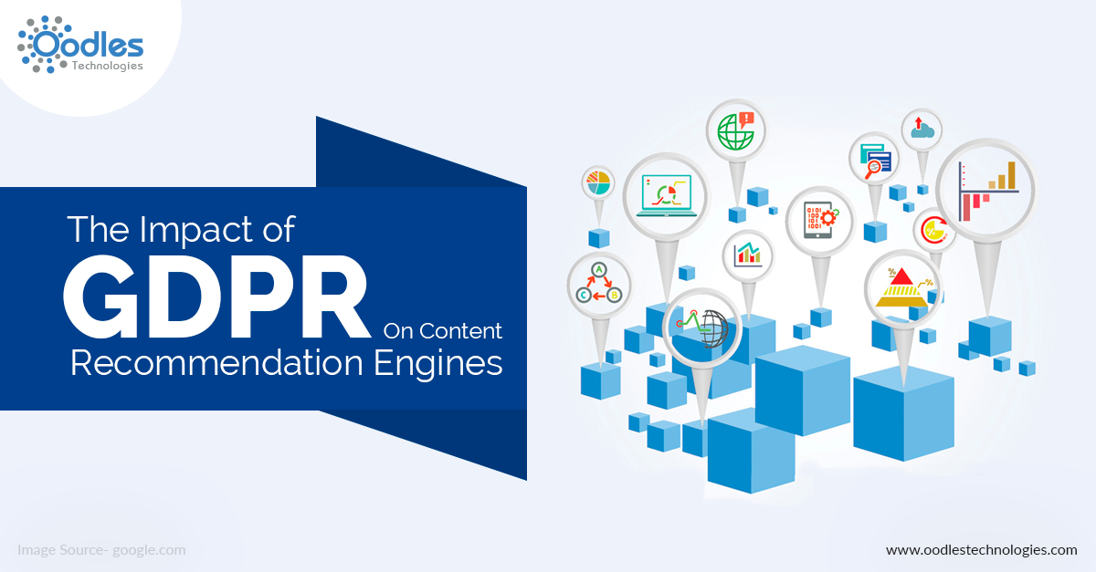 GDPR and Content Recommendation Engines
