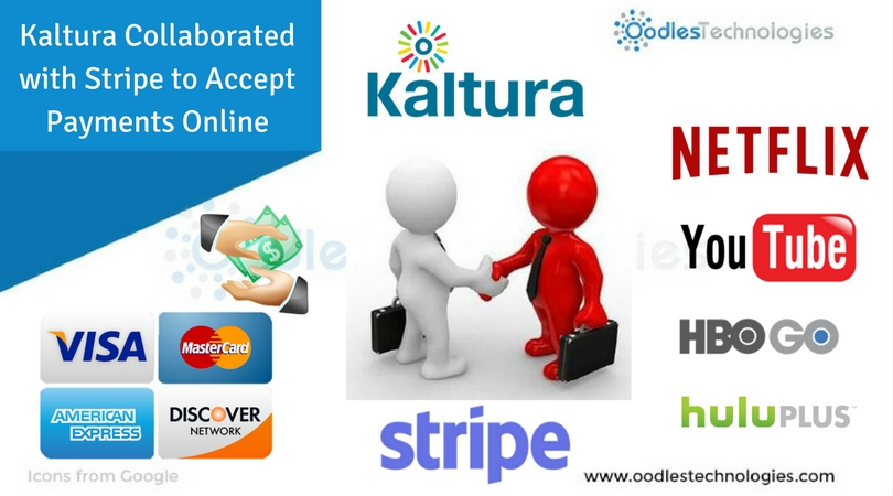 Kaltura, a leader in Video Streaming Services space has now collaborated with Stripe to receive payments online