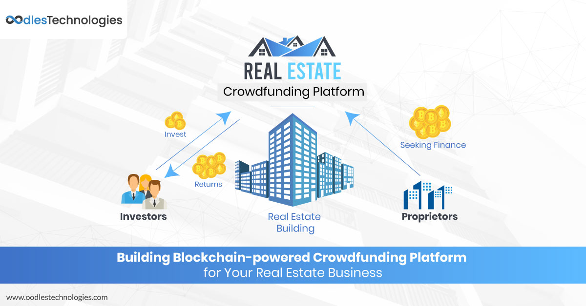 Blockchain-powered Crowdfunding Platform