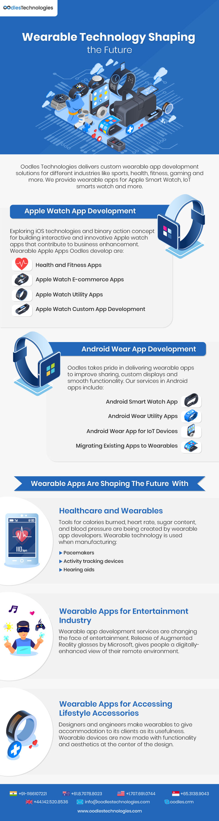Wearable Technology Shaping the Future : INFOGRAPHIC
