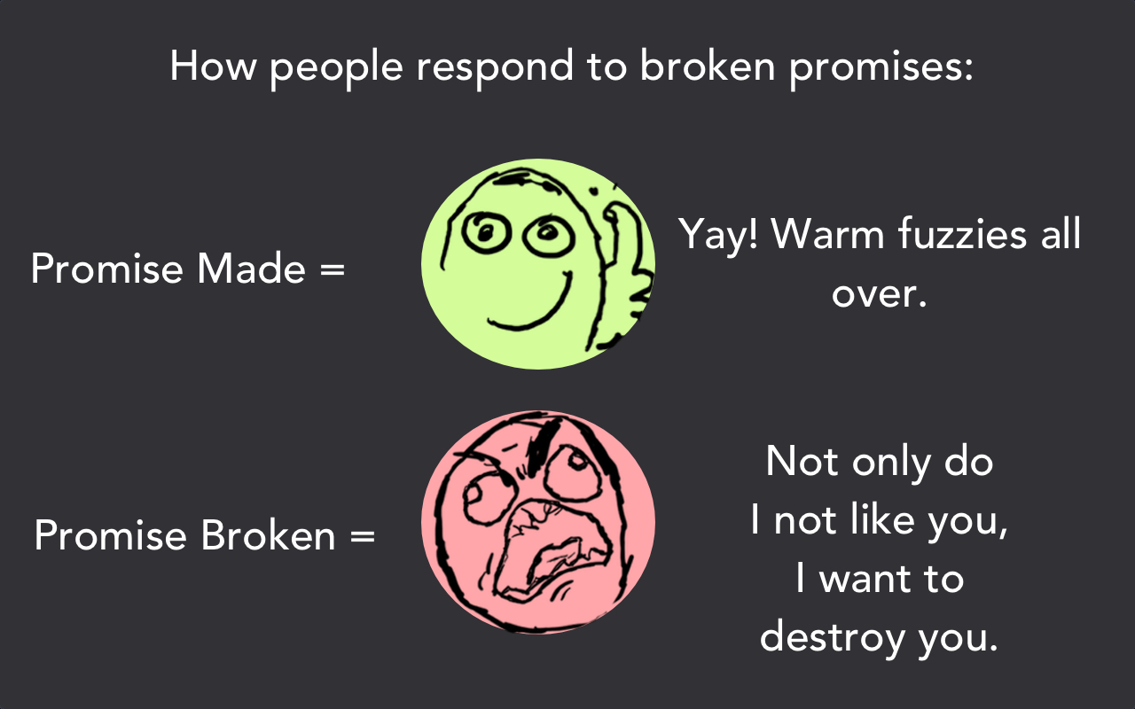 I Promise Quotes Quotes About Broken Promises Of Love  Quotes About Being Broken