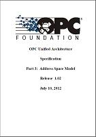 Part 3: Address Space Model