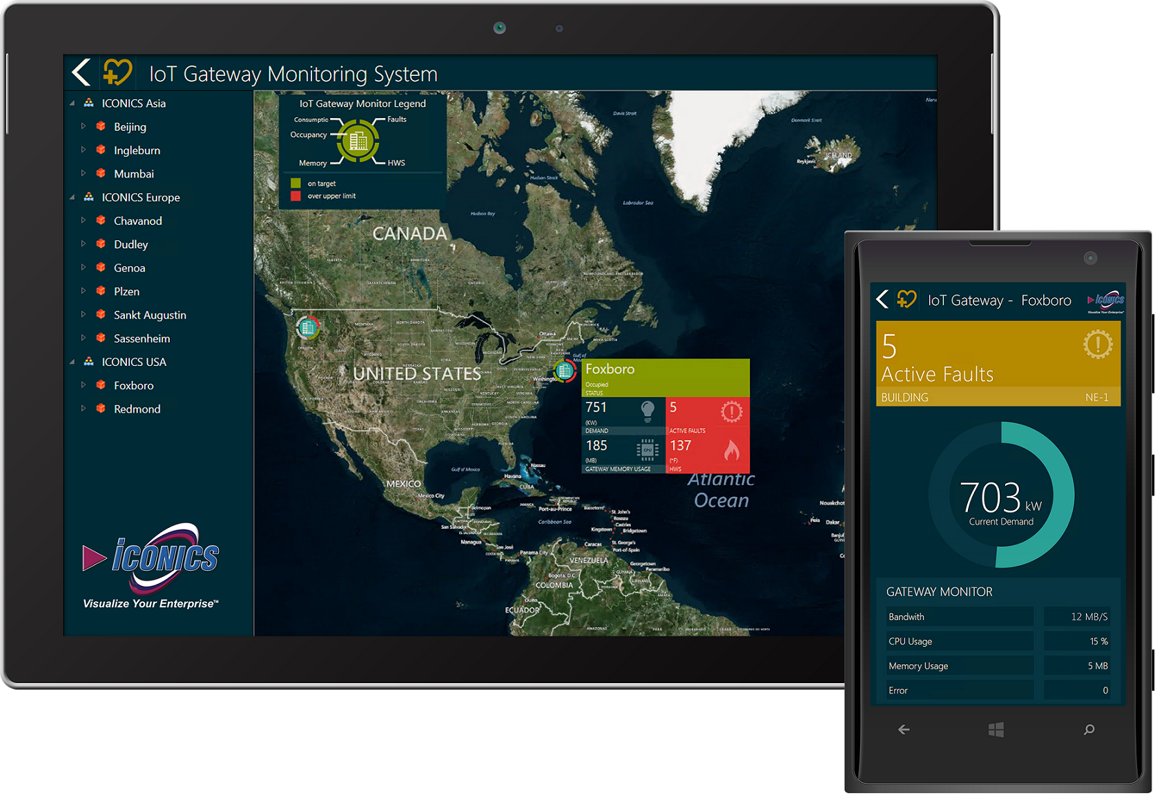 IoT Gateway Suite: Remote Cloud Monitoring and Analytics