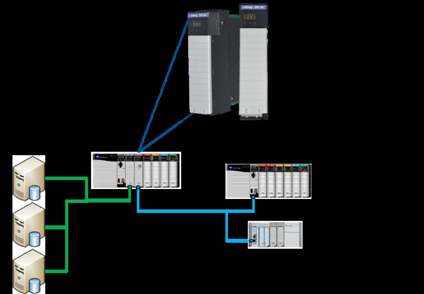 eATM OPC UA Server Module for ControlLogix
