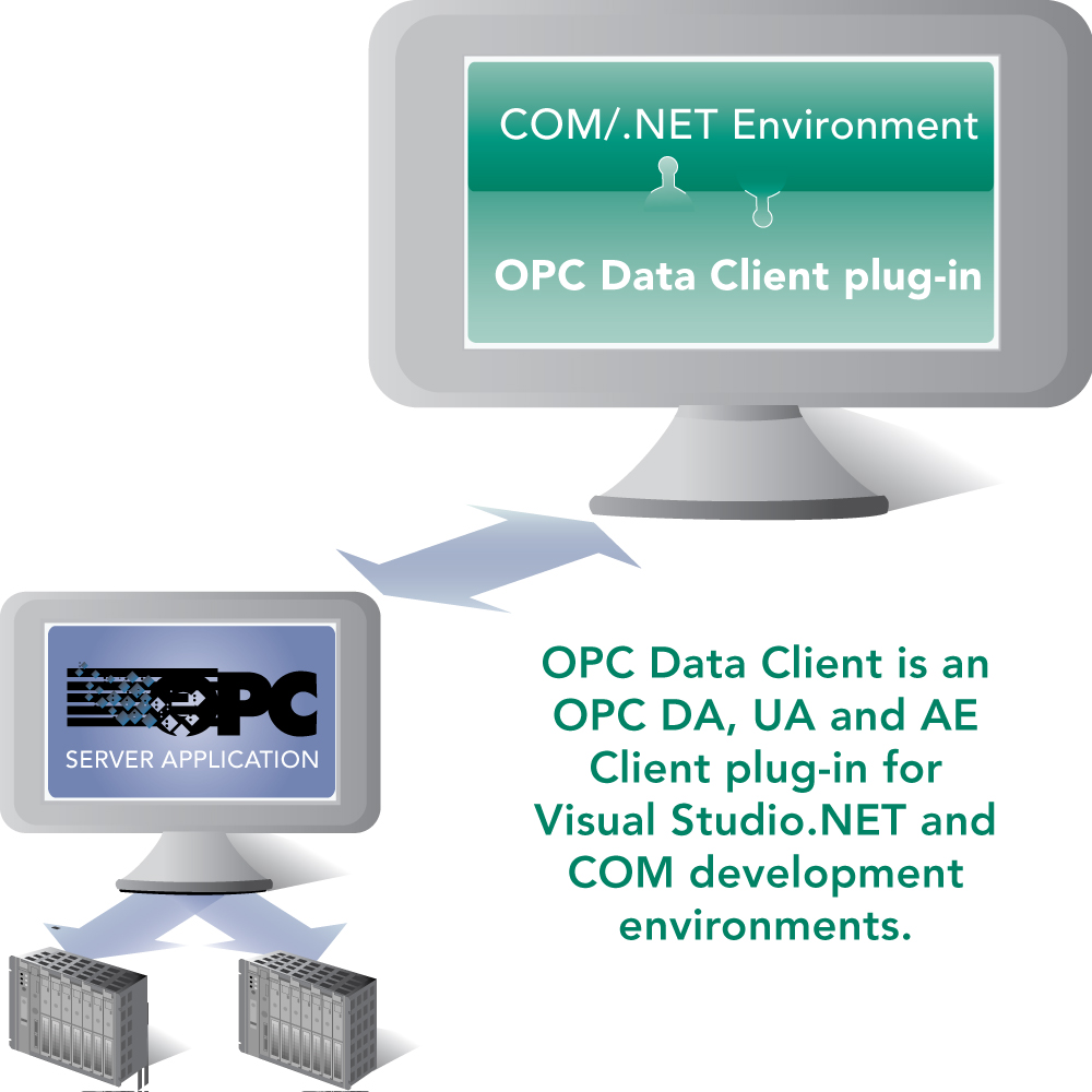 OPC Data Client Rapid OPC Client Development Tool