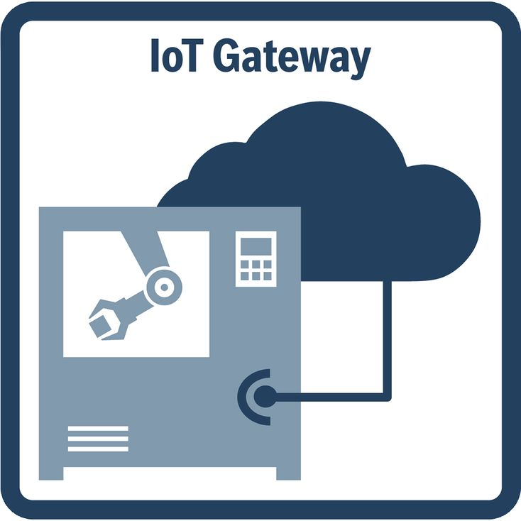 Software IoT Gateway