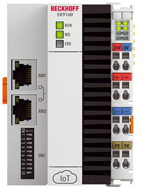EK9160 | IoT Bus Coupler