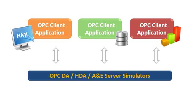 OPC Server Simulators - Free Product