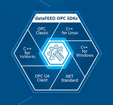 dataFEED OPC UA C++ Server & Client SDK/Toolkit