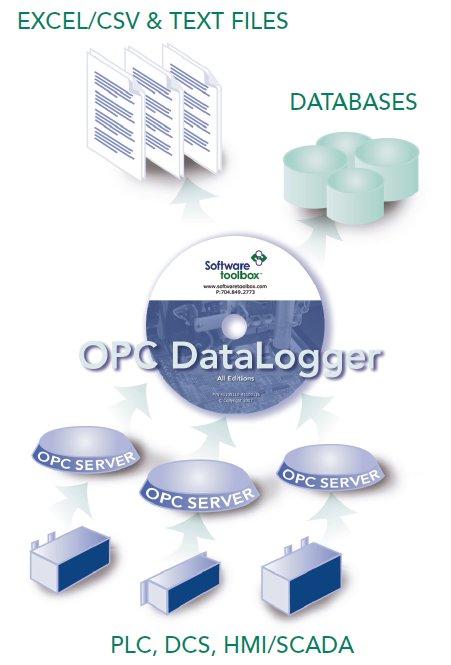 OPC Data Logger