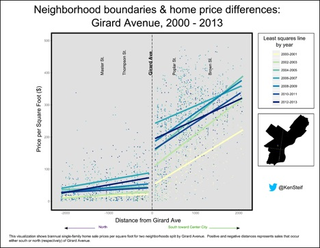 Visualizing Neighborhood Change