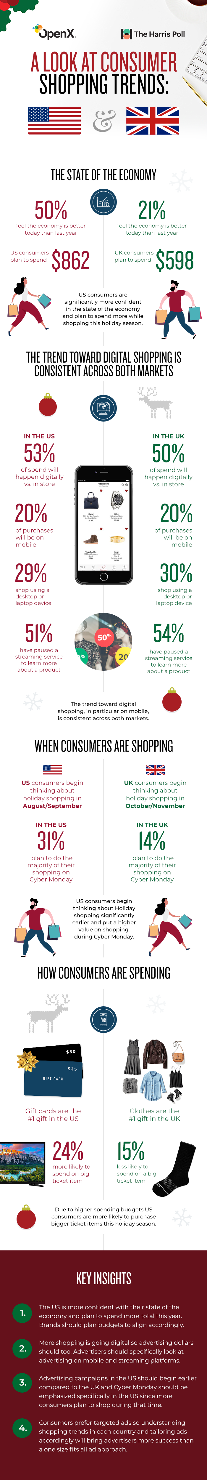 holiday shopping_OX19_Infographic