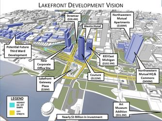 Lakefront development with notes small