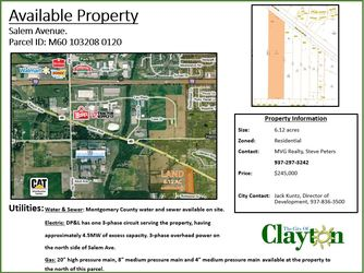 6 acres on salem small
