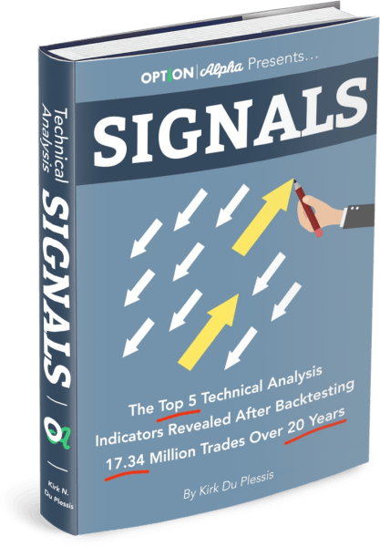 Signals Technical Analysis Backtesting Report