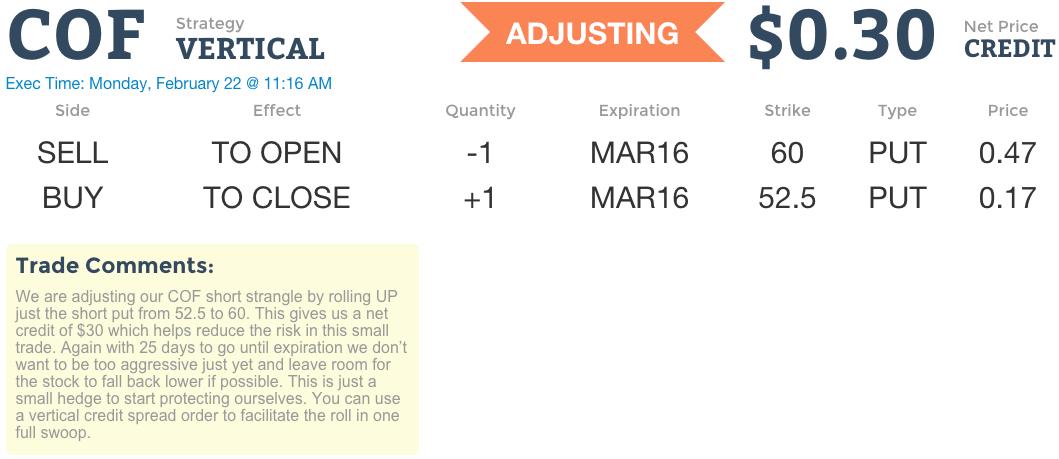 Live Options Trading | COF Strangle (Adjusting Trade)