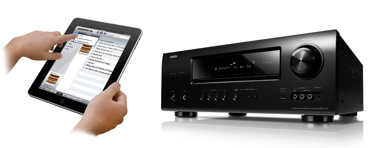 Denon 72 Channel 3d Ready Integrated Network A V Receiver Avr Standard Library 038 String Formatting For 2312ci
