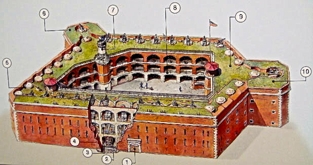 Fort Point diagram, San Francisco, California.