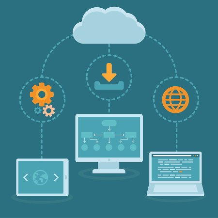 Why Use Cloud Hosted Software?