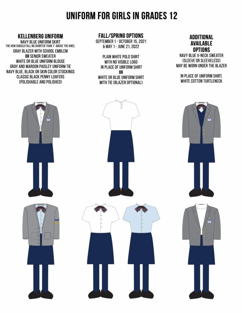 Uniform Guidelines Graphics for Handbook 8-8