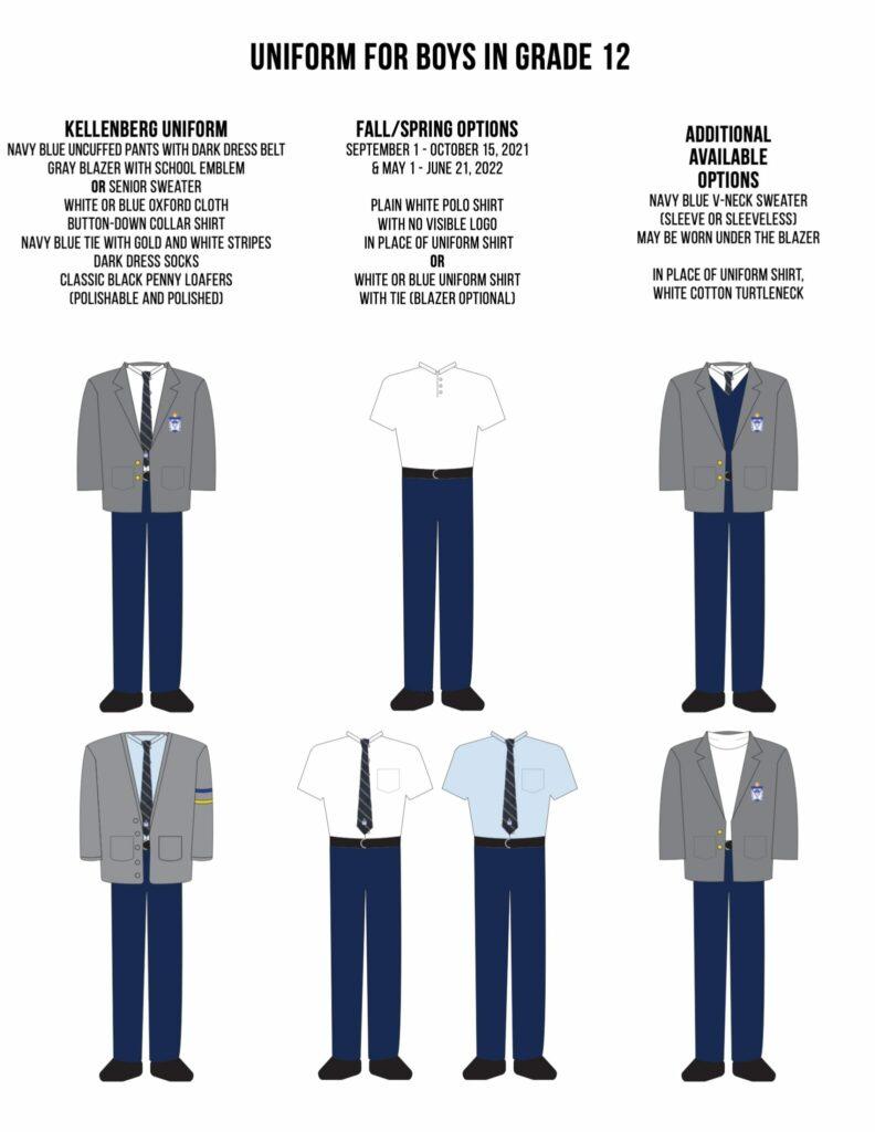 Uniform Guidelines Graphics for Handbook 7-7