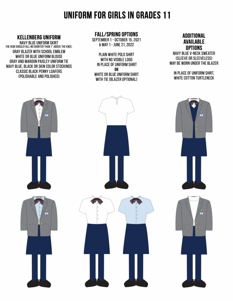 Uniform Guidelines Graphics for Handbook 6-6