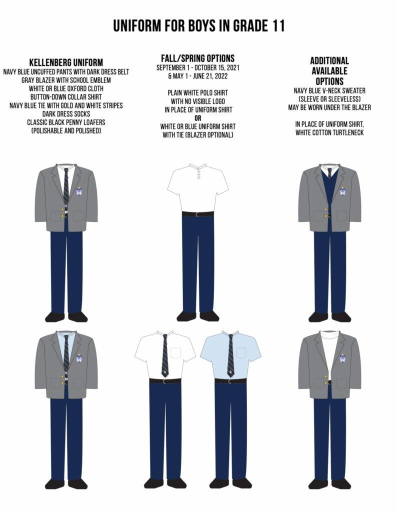 Uniform Guidelines Graphics for Handbook 5-5