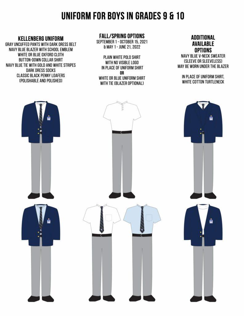Uniform Guidelines Graphics for Handbook 3-3