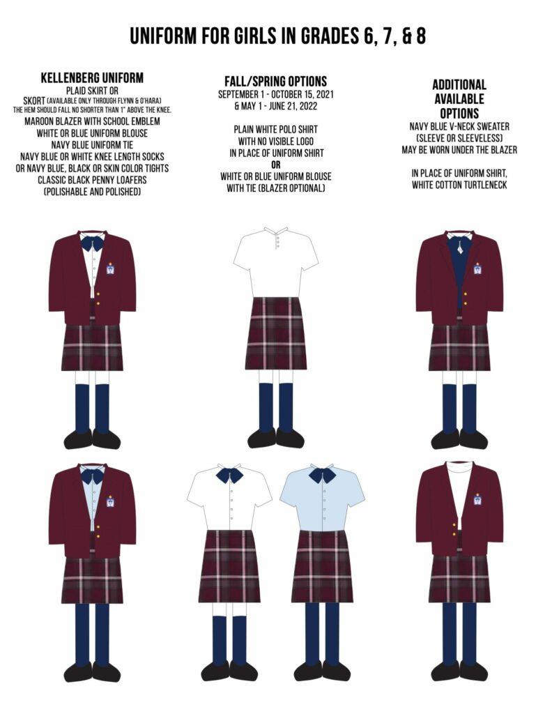 Uniform Guidelines Graphics for Handbook 2-2