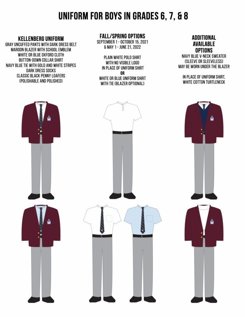 Uniform Guidelines Graphics for Handbook-1