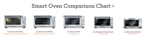 Wolf Countertop Oven Vs Breville : Smart Oven? BOV800XL Convection Toaster Oven Cranberry Breville