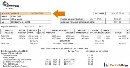 Ameren bill for Best utility rates